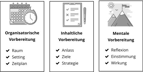 infografik vorbereitung mitarbeitergespräche, drei säulen, begeisterungsland
